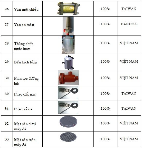 Máy sản xuất nước đá viên tinh khiết, công suất 5 tấn